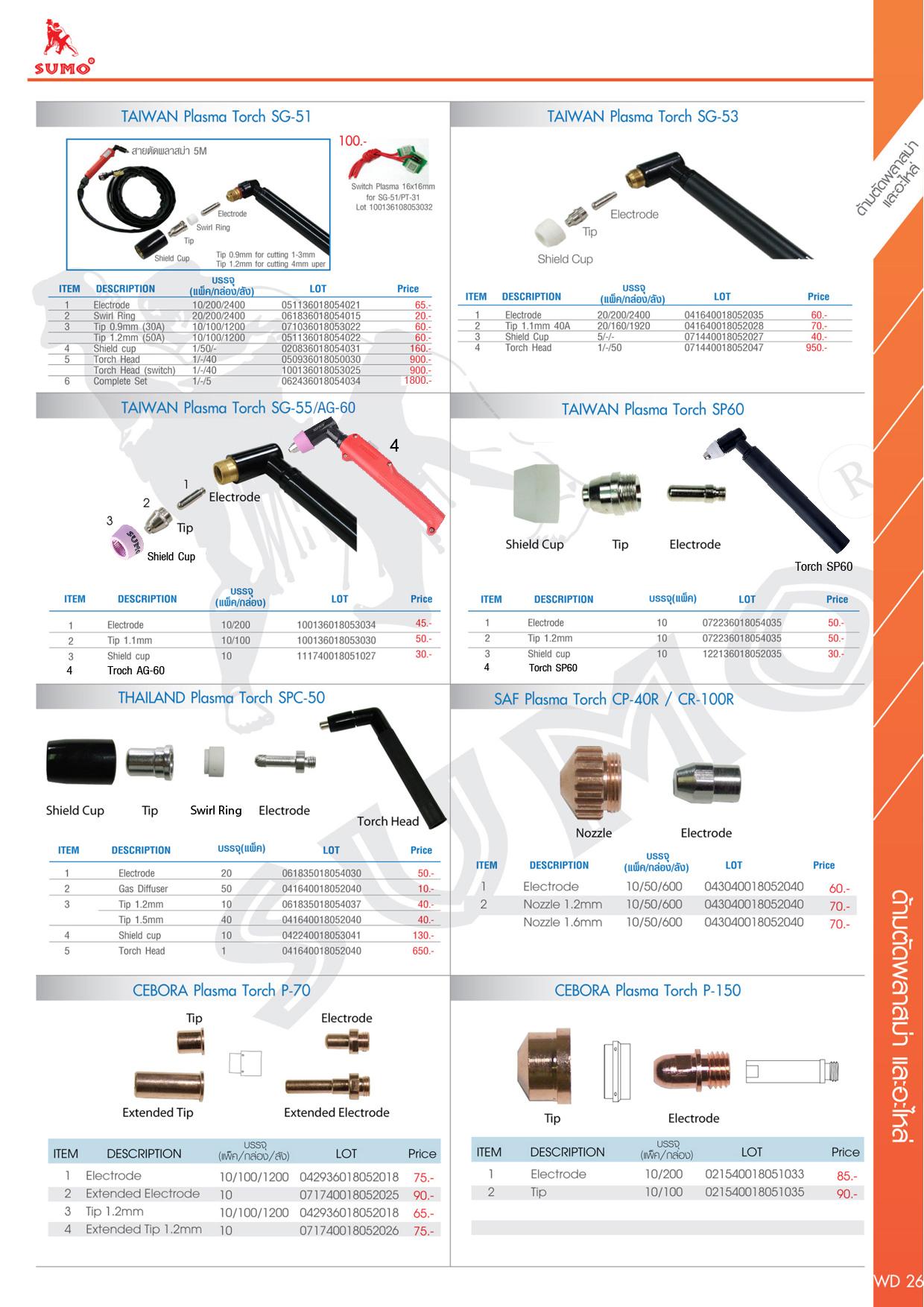 (63/239) อะไหล่ด้ามตัดพลาสม่า - Plasma Torch Parts