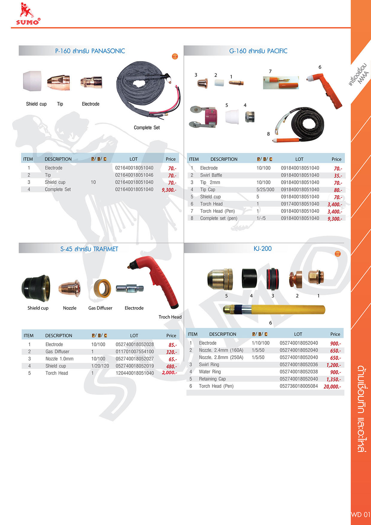 (99/228)  Accessories