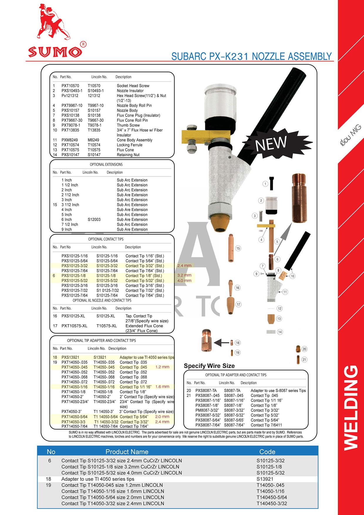(18/18) เครื่องเชื่อมมิก - Welding Mig Machine KR ll-350