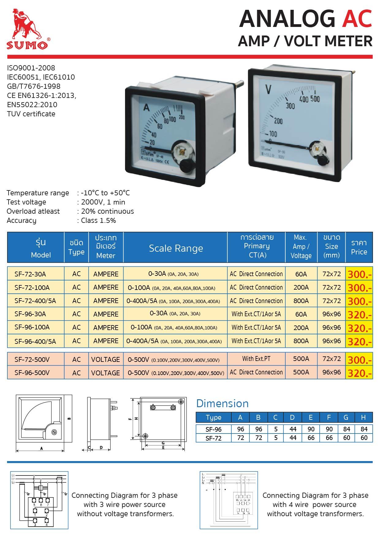 (22/25) Analog AC Amp Volt Meter