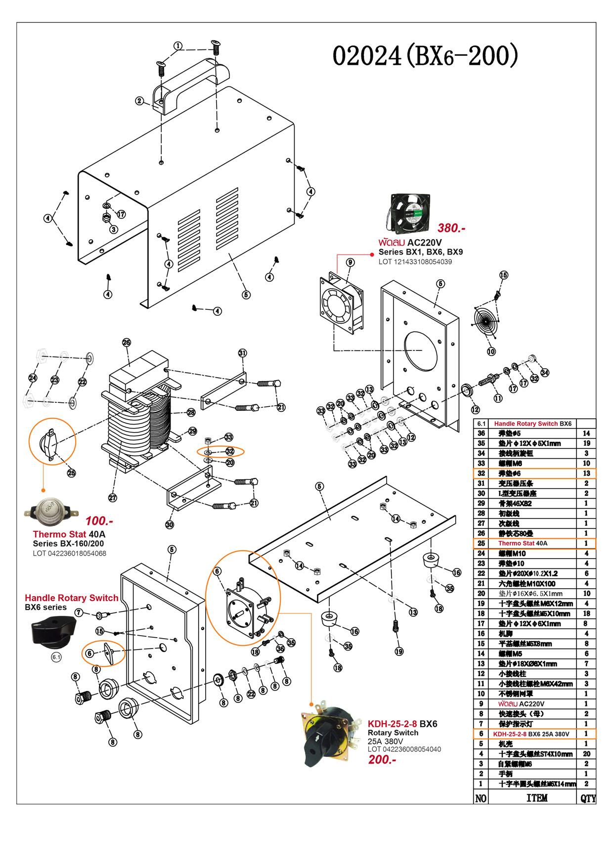 (10/19) เครื่องเชื่อมไฟฟ้า - Welding Machine BX Series