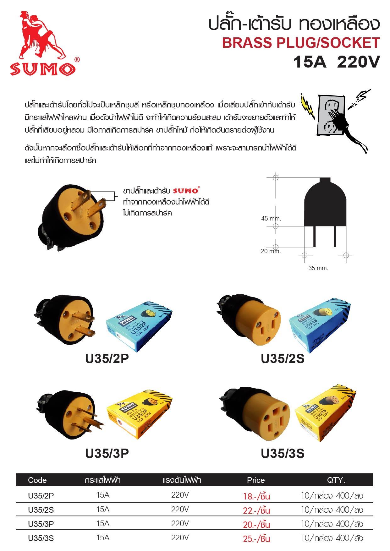 (2/9) ปลั๊ก เต้ารับ ทองเหลือง - Brass Plug