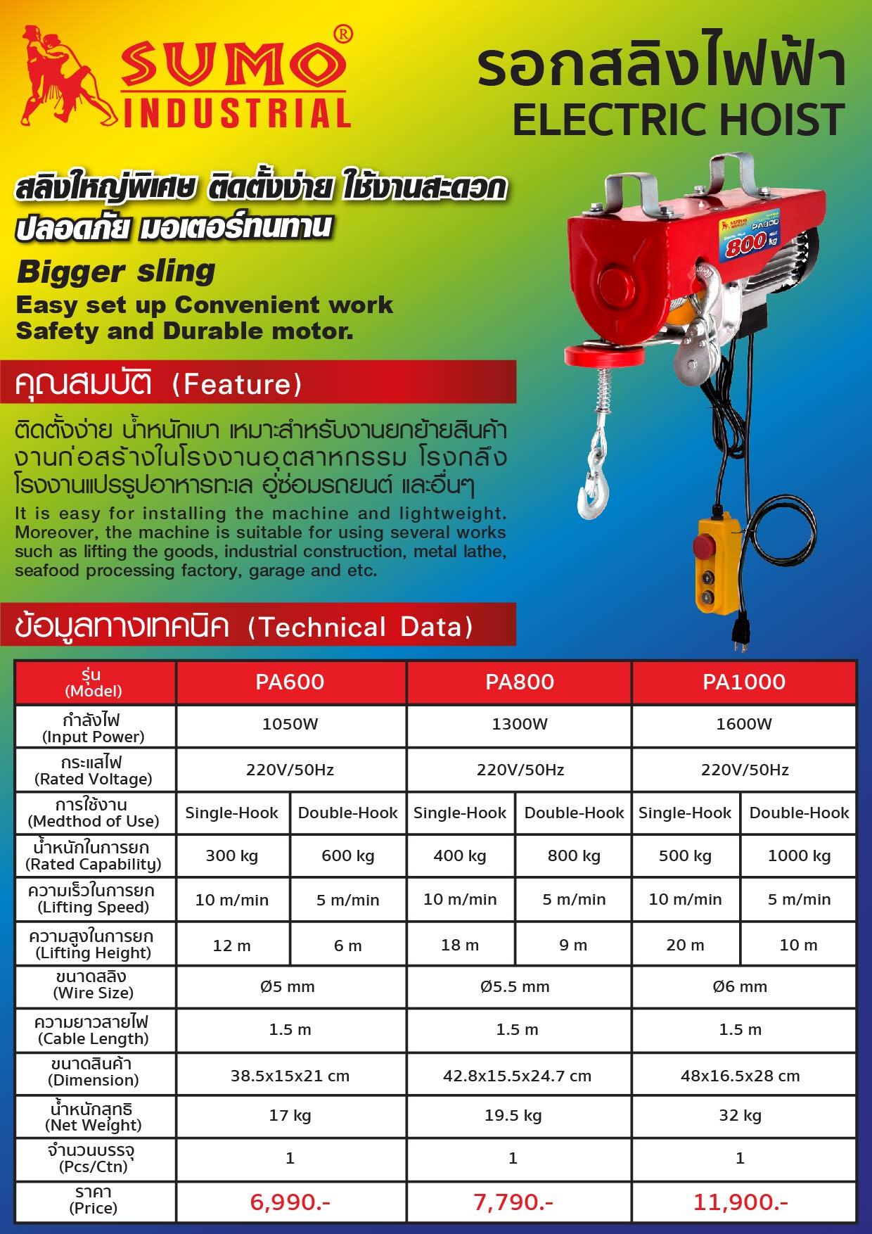 (2/12) รอกไฟฟ้า - Electric Hoist