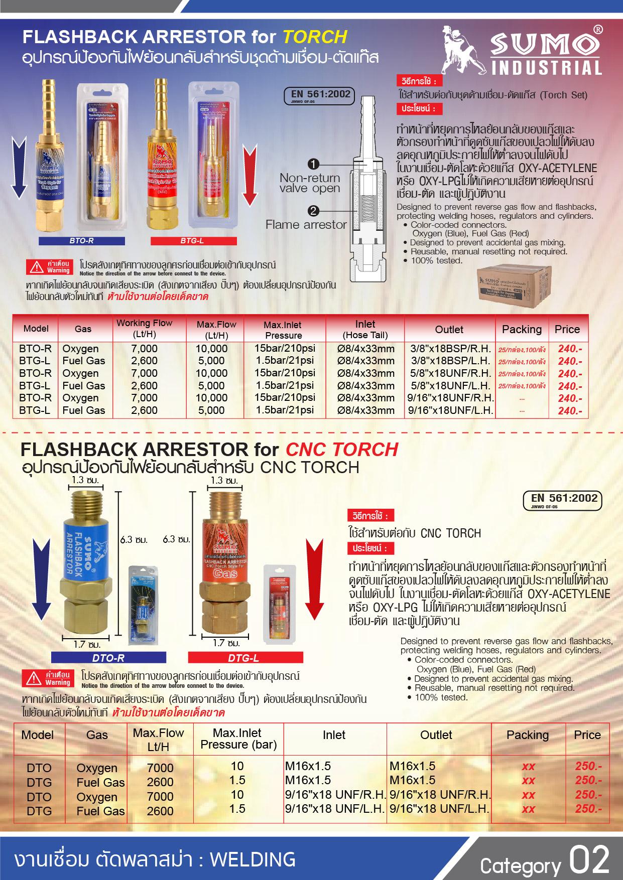 (171/228) อุปกรณ์ป้องกันไฟย้อนกลับ Flashback arrestor