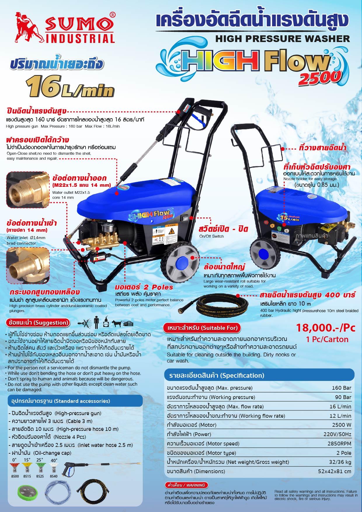 (1/31) เครื่องอัดฉีดน้ำแรงดันสูง HF2500