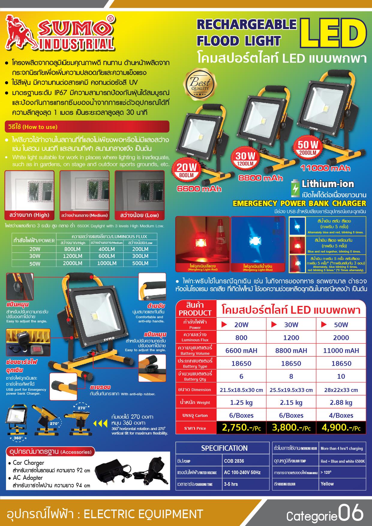 (3/106) โคมไฟสปอร์ตไลท์ LED