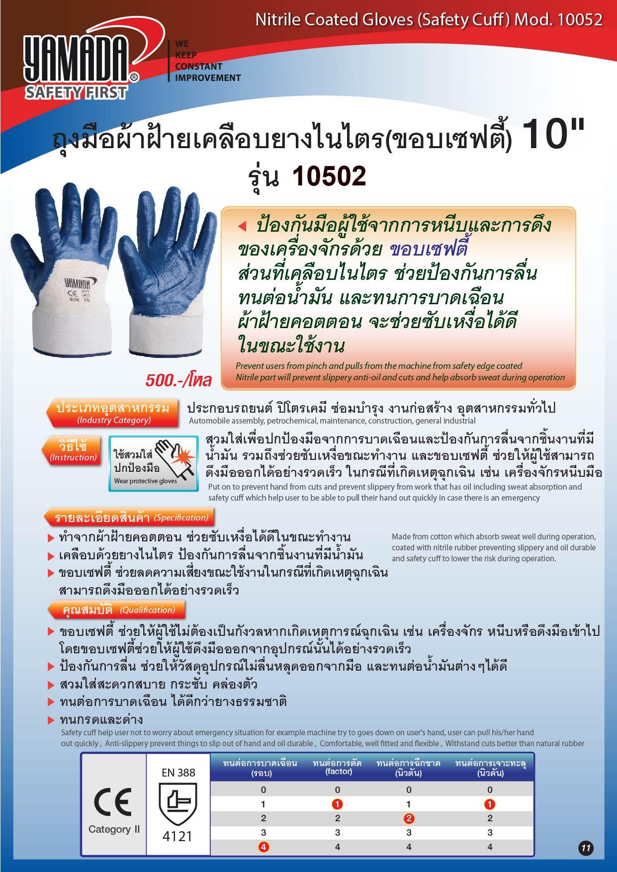 (159/267) ถุงมือผ้าฝ้ายเคลือบยางไนไตร