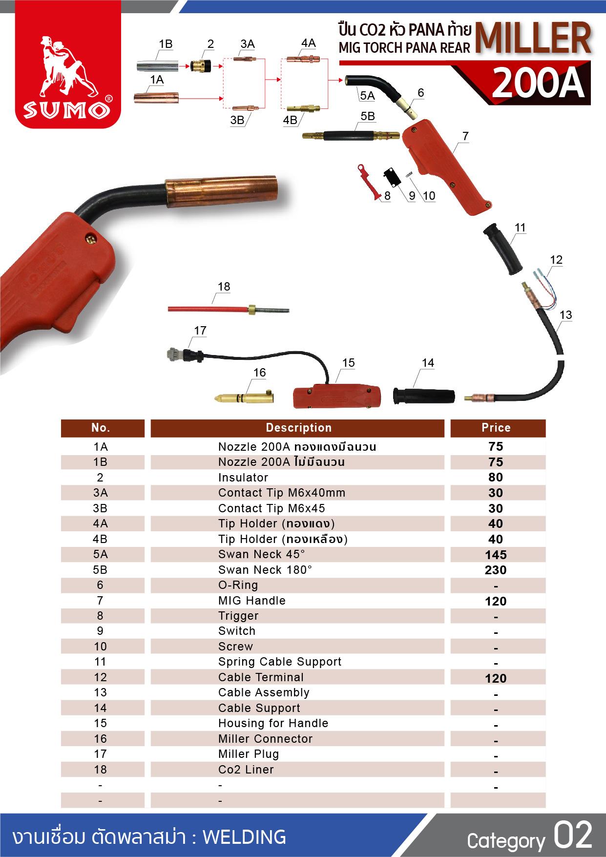 (112/277) ปืน CO2 PANA 200A Miller