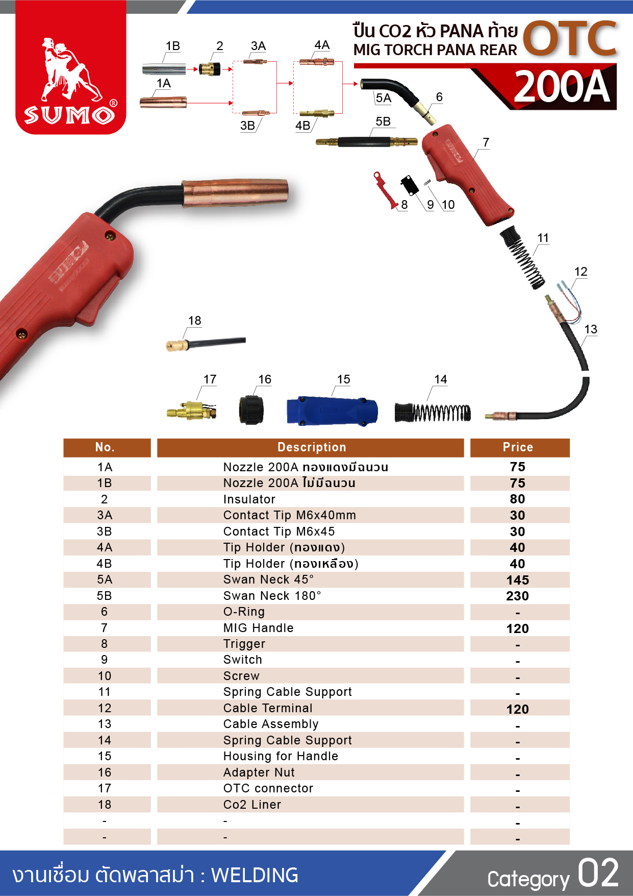 (61/277) ปืน CO2 PANA 200A OTC Tail