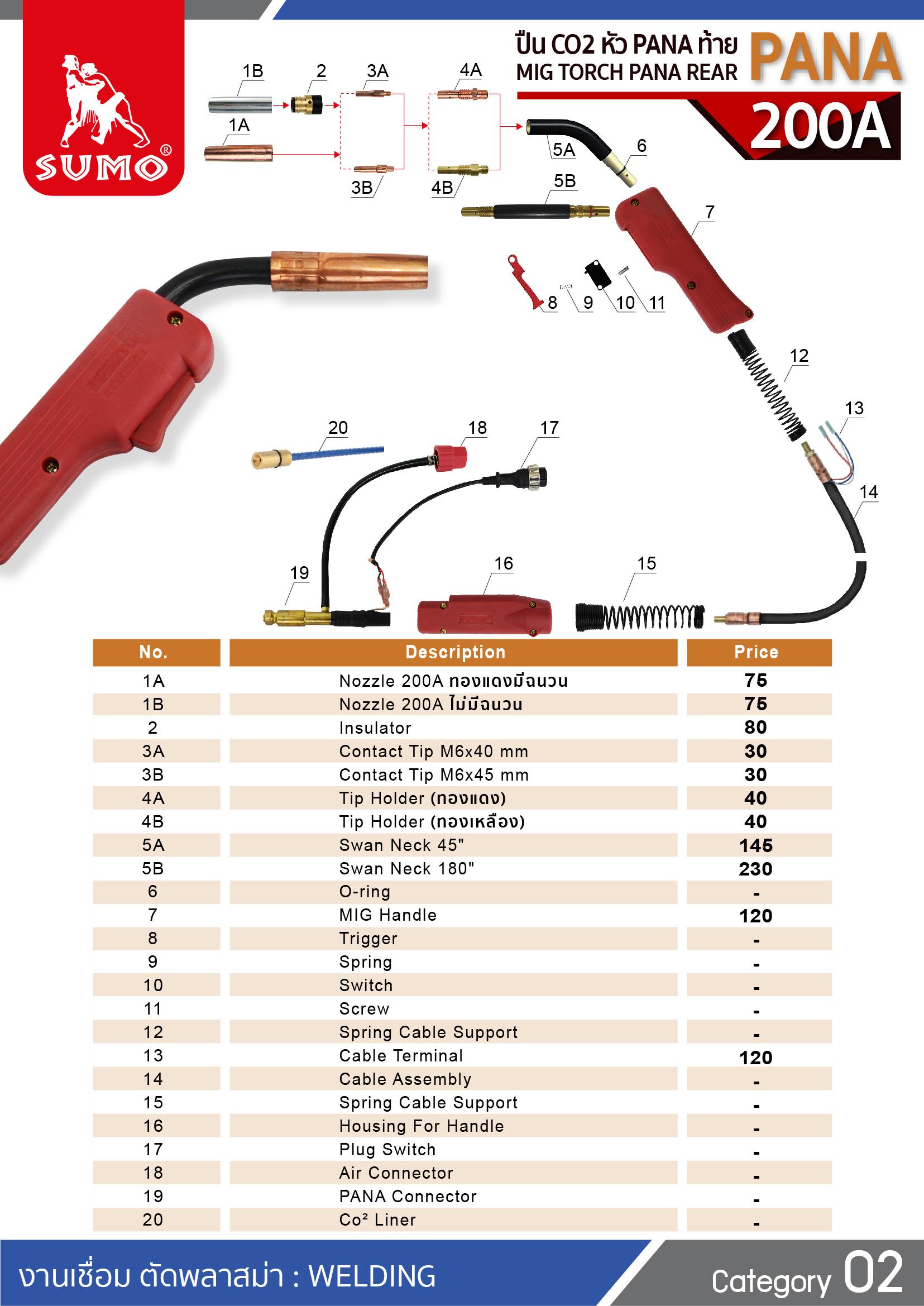 (85/277) ปืน CO2 PANA 200A PANA Tail