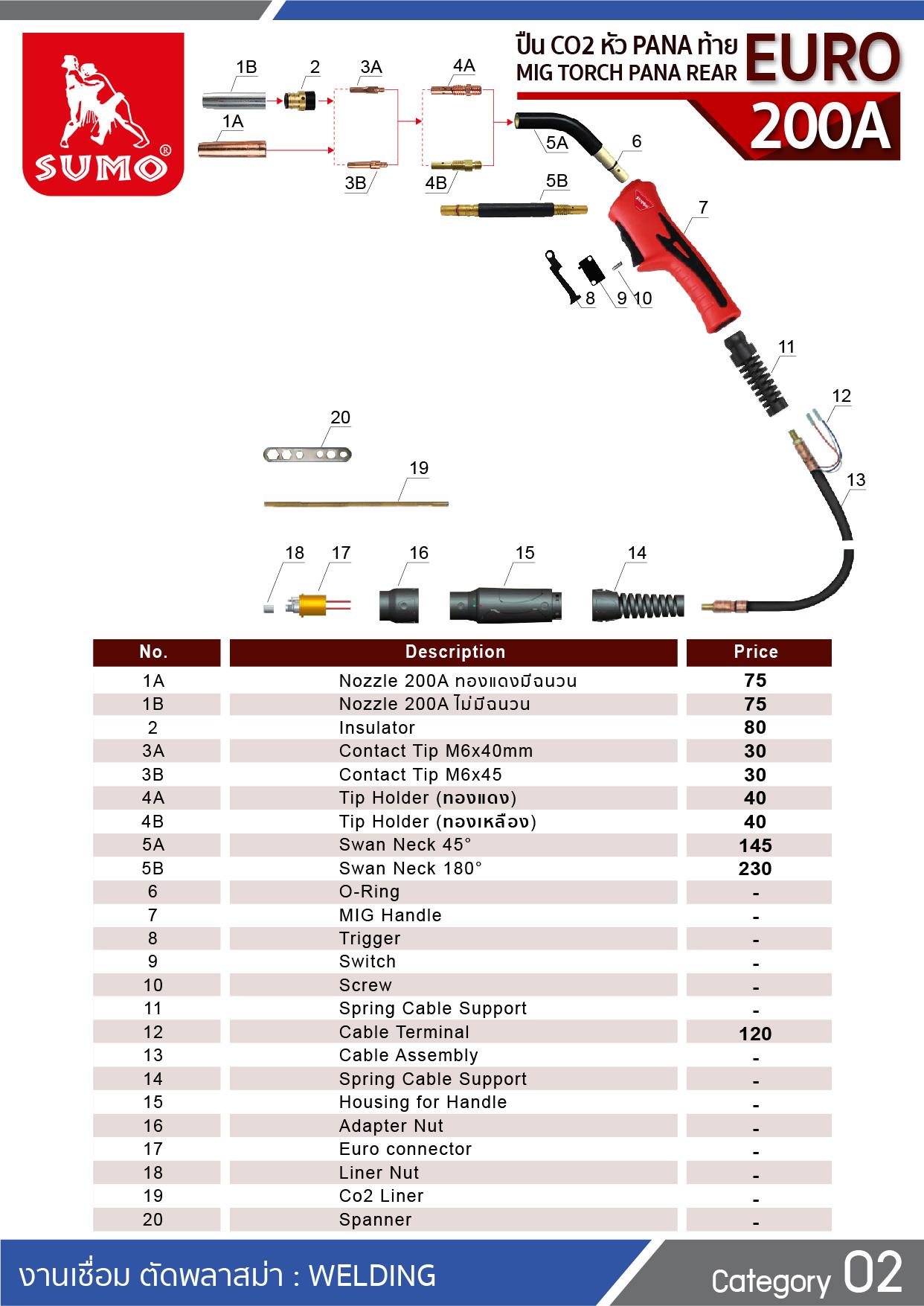 (34/277) ปืน CO2 PANA 200A EURO Tail