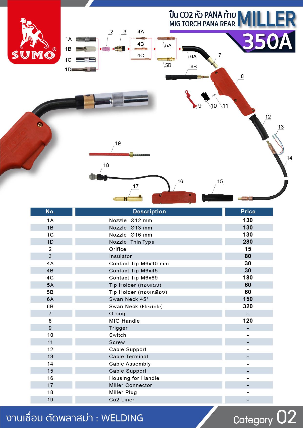 (201/277) ปืน CO2 PANA 350A MILLER Tail