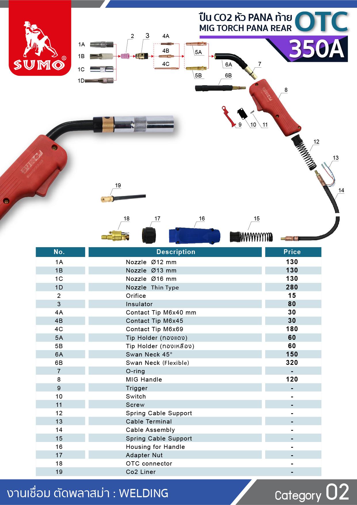 (167/277) ปืน CO2 PANA 350A OTC Tail