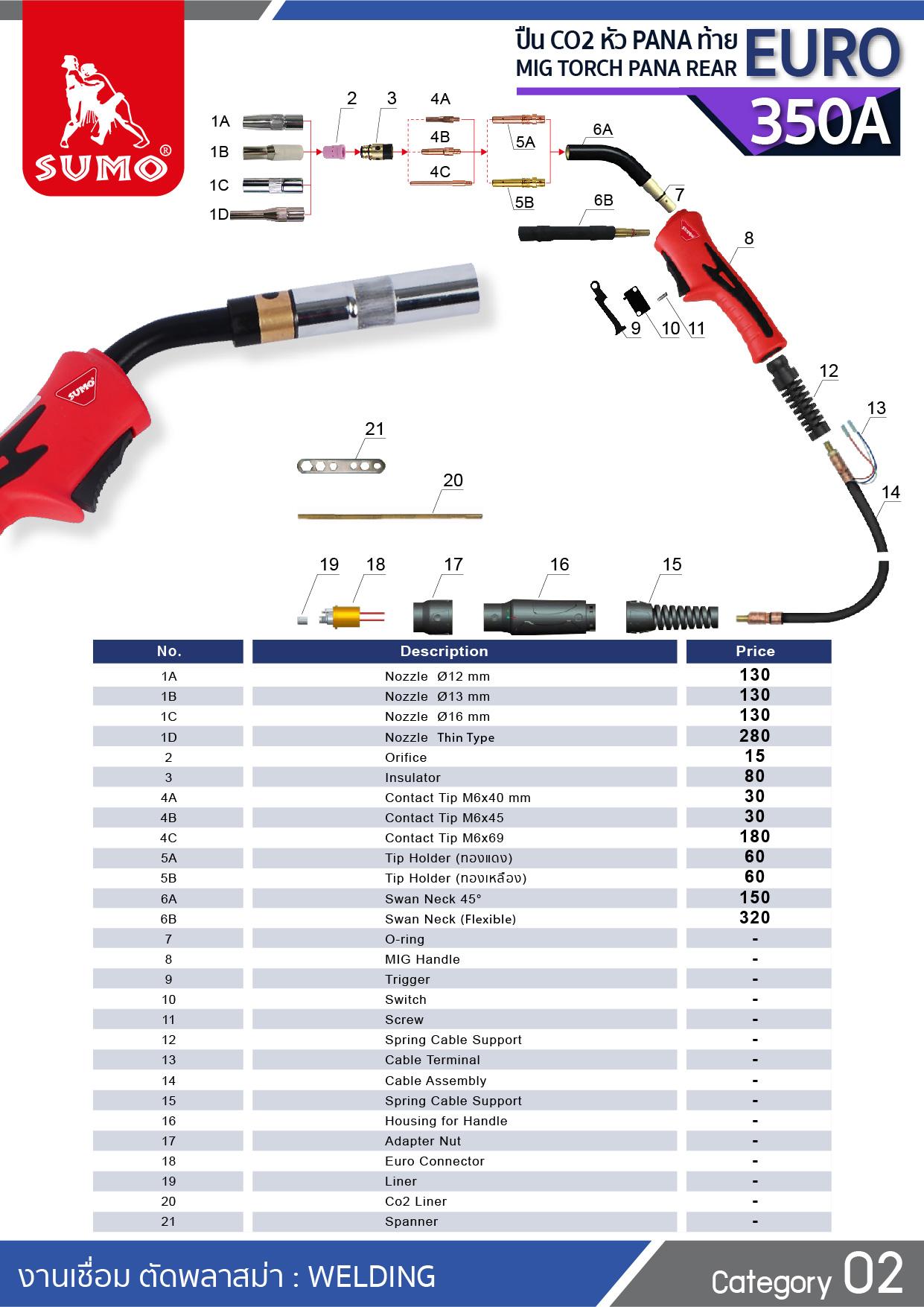 (147/277) ปืน CO2 PANA 350A EURO Tail