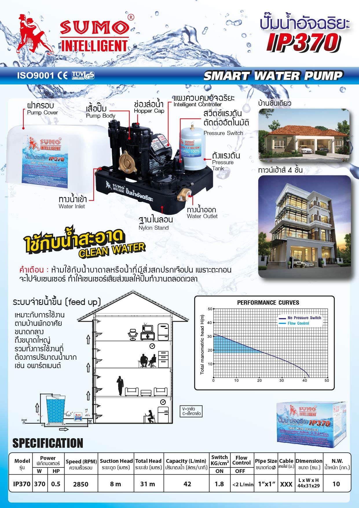 (17/112) ปั๊มน้ำอัจฉริยะ รุ่น IP370
