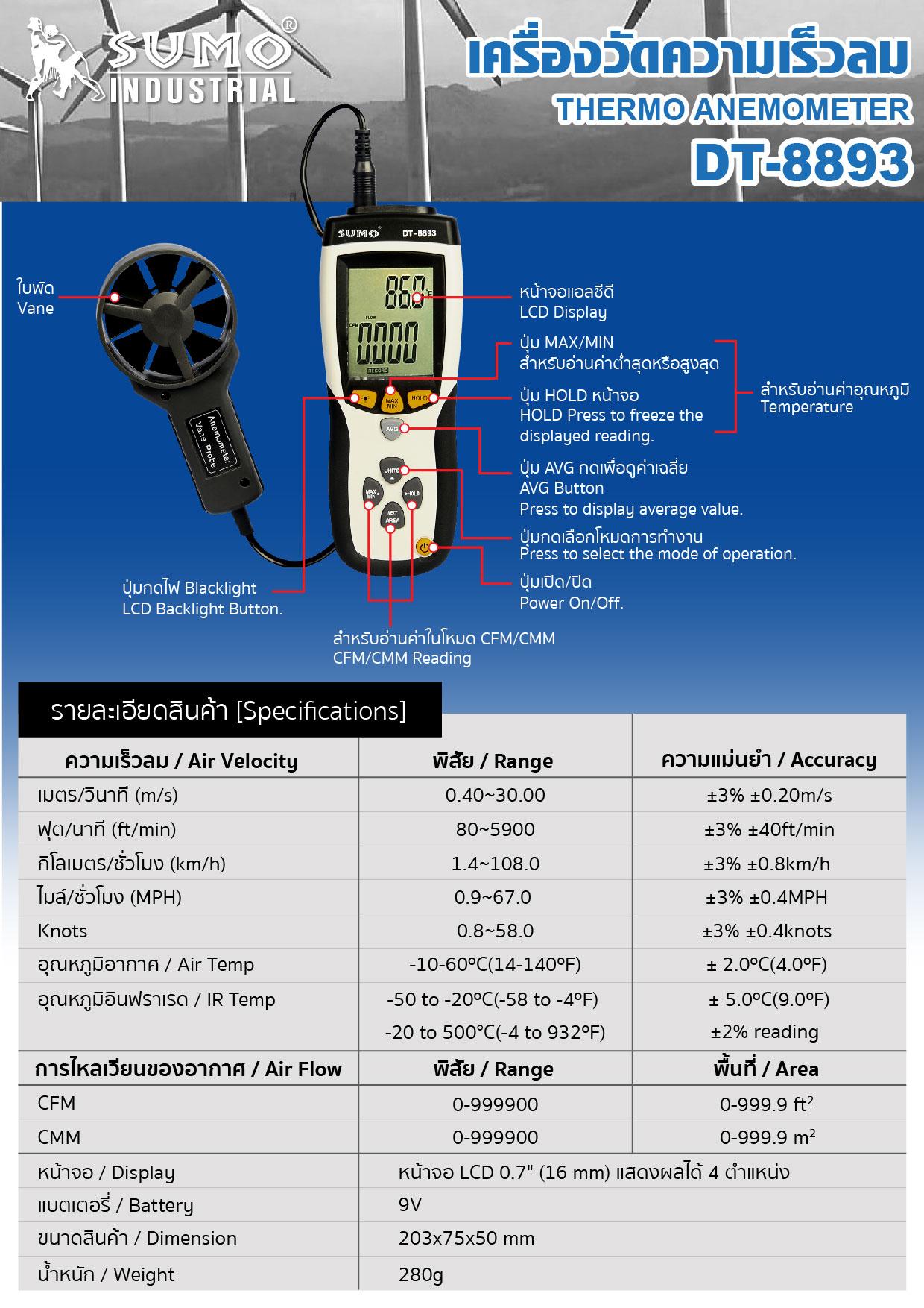 (17/20) เครื่องวัดเสียง DT-815