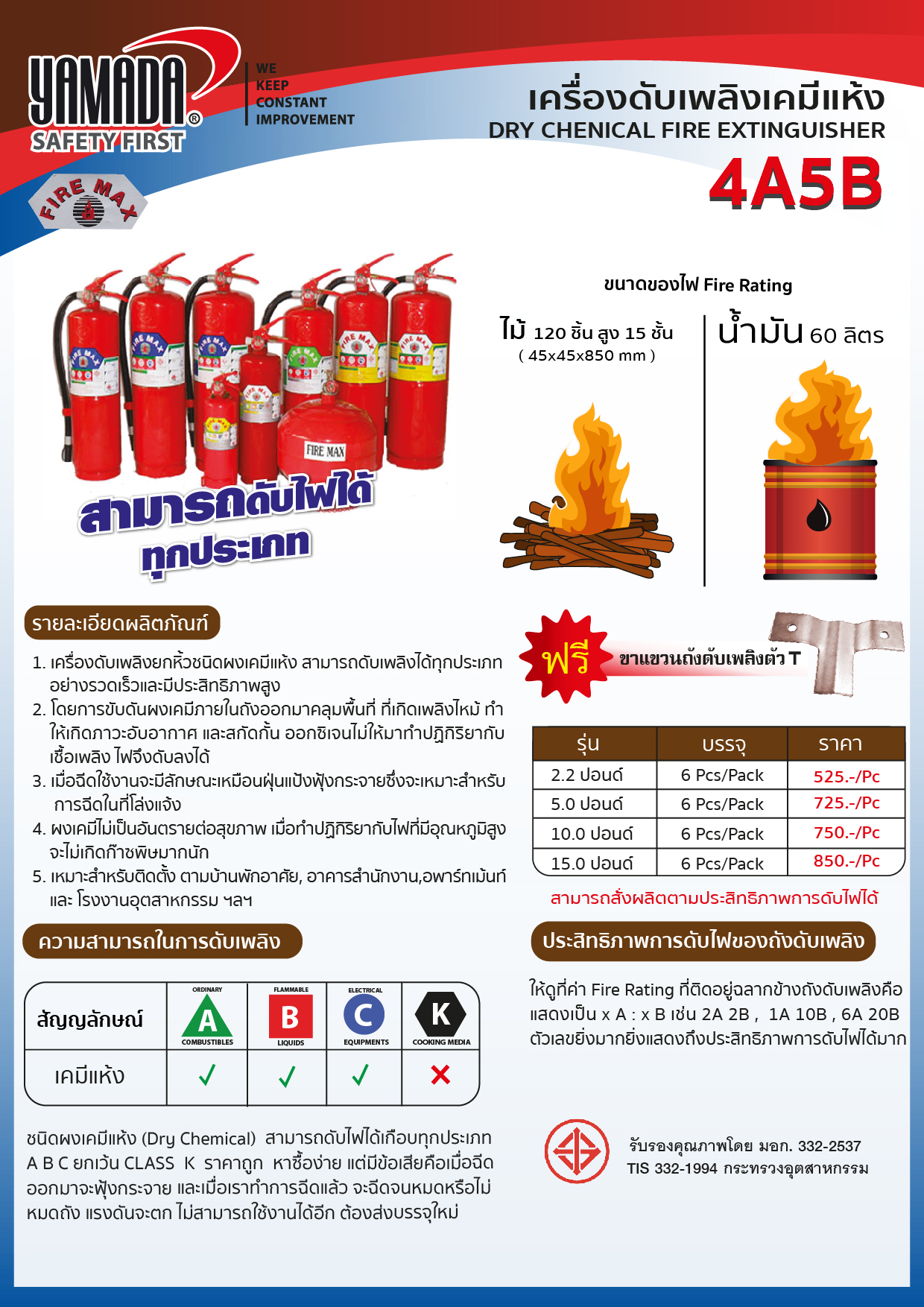 (12/14) เครื่องดับเพลิงเคมีแห้ง